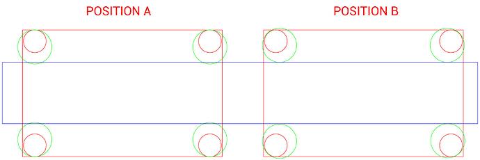 a x axis bearing1