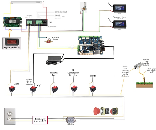temp wiring laser 5