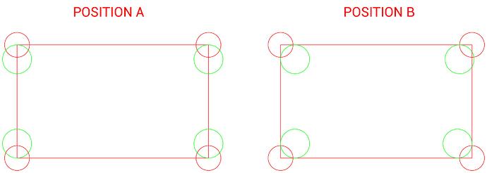 a x axis bearing