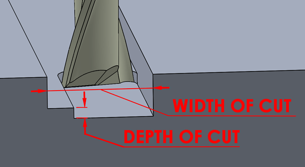 Depth_Width_of_Cut.png