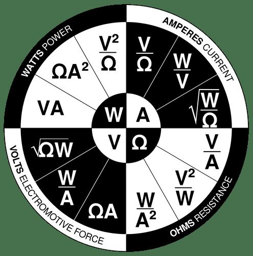 Ohms_law_wheel_WVOA.svg